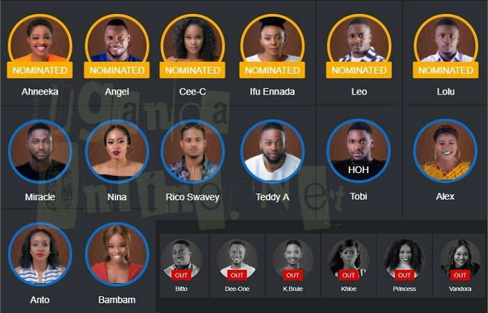 Nominated BBNaija housemates in the fourth week