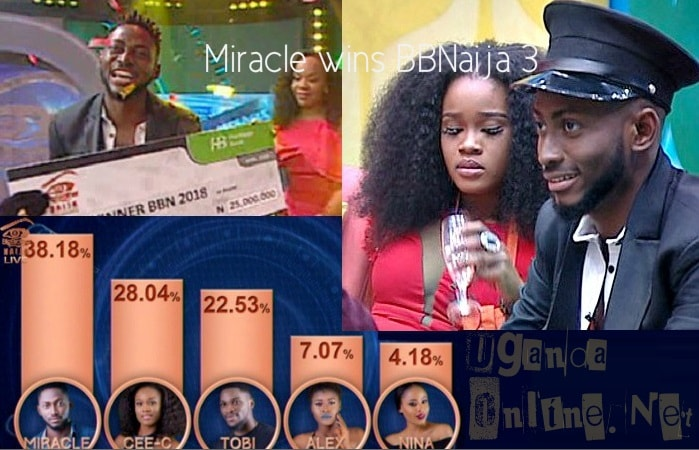 Miracle Ikwechukwu wins Big Brother Naija season 3